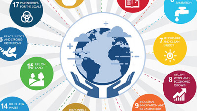 Report: Lack of Engagement of Middle Management Impeding Progress on SDGs