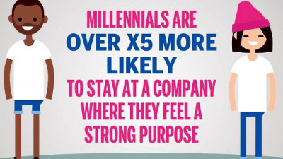 Millennials on Purpose: How 3 Young Professionals See 'Purpose' Changing the World