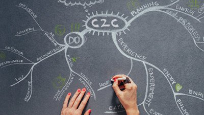 C2C Products Innovation Institute Now Guiding Designers, Manufacturers on Achieving Certification