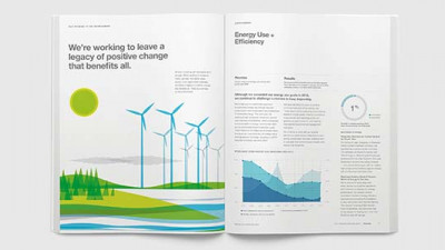 The 2 Most Important Pages of Your Sustainability Report