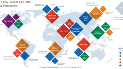 Surprise, Surprise: Climate Change Leads Top Global Risks for 2016