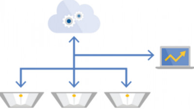 IoT Lighting From Cree, Cisco Automatically Saves Energy By Connecting Ceilings to the Cloud