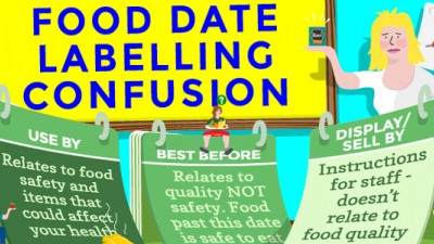 #PerfectlyGood Campaign Aiming to End Label Confusion, Save the UK £50M in Food Waste Costs