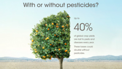 Europeans Want Cheap, Pesticide-Free Food; Industry Campaign Says It Can't Be Done