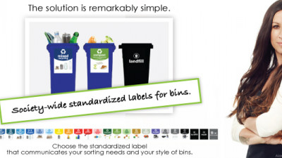 How Standardized Labels, Celebrities and Brands Are Working to Help the Public 'Recycle Right!'