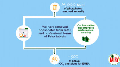 P&G Removing Phosphates from All Dishwasher Tablets, Boosting Performance and Water Savings