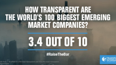 New Study Calls Transparency, Anti-Corruption Efforts in Emerging Markets 'Pathetic'