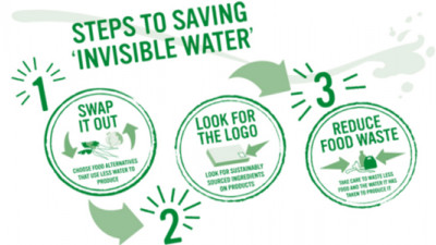 Knorr Campaign Asks Consumers to 'Eat' Less Water