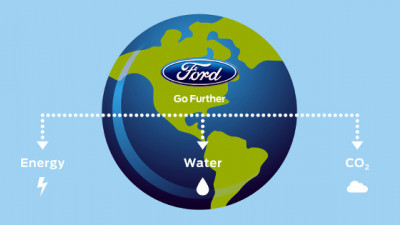 Making More Than Money: How Ford Is Collaborating to Create Environmental Innovation