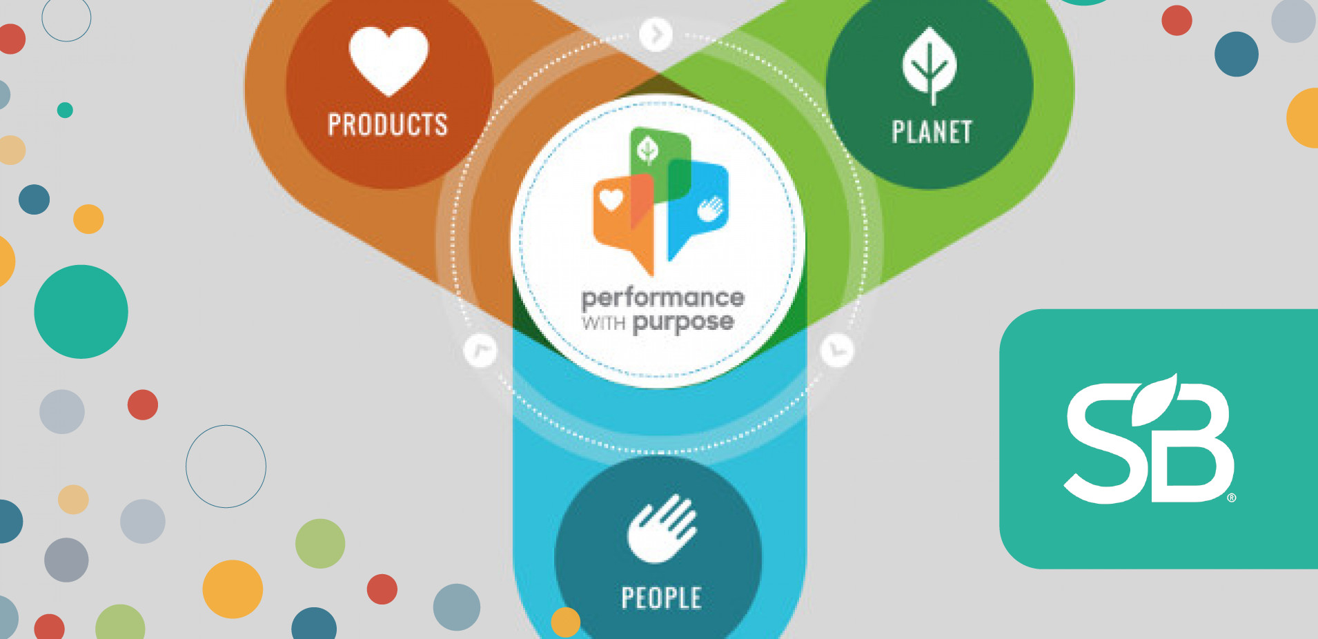 PepsiCo's 2025 Sustainability Agenda Designed to Meet