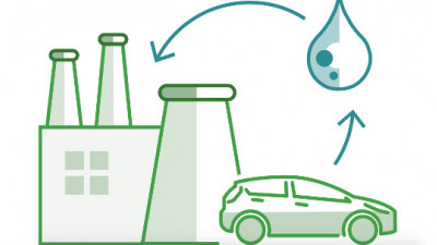 Ford Aims to Reduce Water Use 72%, to Zero Potable Water Use in Manufacturing
