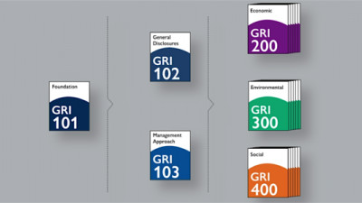 GRI Launches World's First Global Standards for Sustainability Reporting