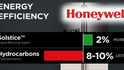 Honeywell Scales Up Production of Low-GHG Propellant, Insulating Agent and Refrigerant
