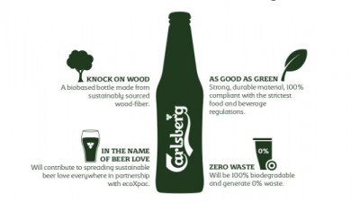 Carlsberg Working to Develop Biodegradable Wood Fiber Bottle