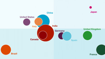 CDP: US, Brazil, China and India Least Resilient Against Climate-Related Supply Chain Risks