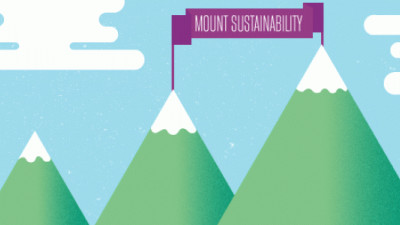 The Roadmap Series, Phase IV: Taking Sustainability to Scale
