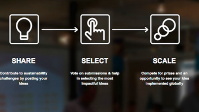 Crowdsourcing Sustainable Solutions: Unilever Launches Foundry IDEAS Platform