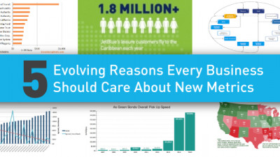 5 Evolving Reasons Every Business Should Care About #NewMetrics