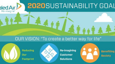 Sealed Air Releases 2020 Goals for Its Own Sustainability, Reimagining Customer Solutions for Same