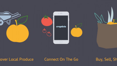 Cropdots Cultivating Local Food Movement by Connecting Growers to Eaters