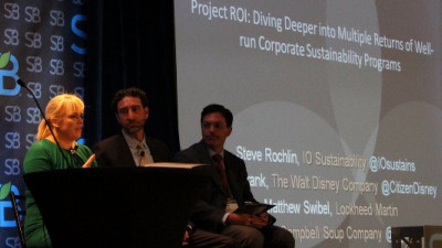 A Deep Dive Into the Multiple ROI of Well-Run Corporate CSR Programs