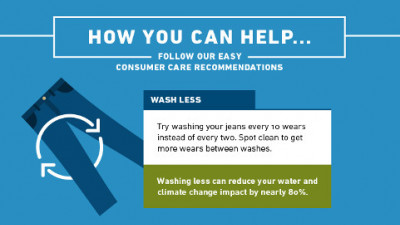Tsk Tsk! Levi's Says Thoughtful Clothing Care Could Have Saved Californians 35B Liters of Water