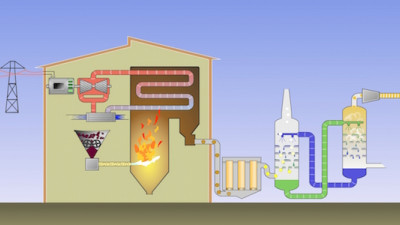 Report: Carbon Capture Could Help Bridge Climate Gap