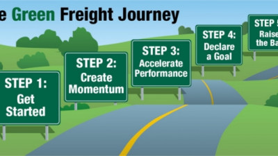 Green Freight for a More Sustainable Supply Chain: Accelerate Performance and Declare a Goal