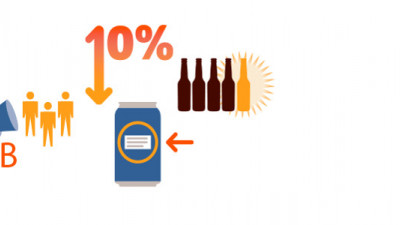 A-B InBev Encouraging Consumers to Celebrate Responsibly with Global Smart Drinking Goals