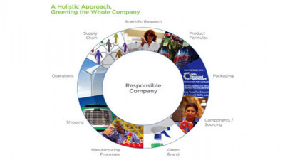 Savitz: How HR Is Helping Top Brands Embed Sustainability Throughout Life of Workforce