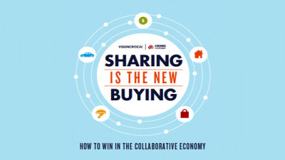 New Report Maps Size, Scope, Disruptive Potential of Sharing Economy