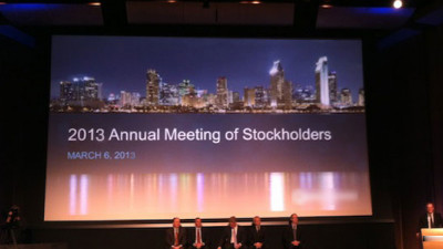 Record Number of Social and Environmental Shareholder Resolutions Filed In 2013