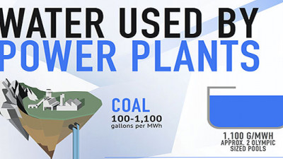 PURE Energies Infographic Highlights Water Usage by Power Plants