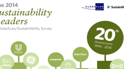 Unilever Named #1 in 20th Annual Sustainability Leaders Report