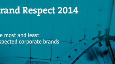 CPG Brands Still 'Respected' While Airlines, Retailers Lag on New CoreBrand Rankings