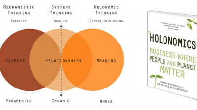 What Is Holonomic Thinking and Why Should You Care?