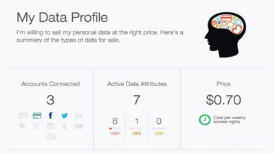 Datacoup Lets Users Unlock the Value of Their Personal Data for Cash, Insights