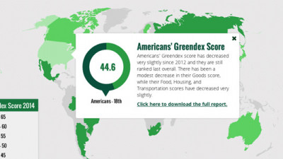 Greendex 2014: Increased Fears About Environment Not Reflected in Consumer Behavior