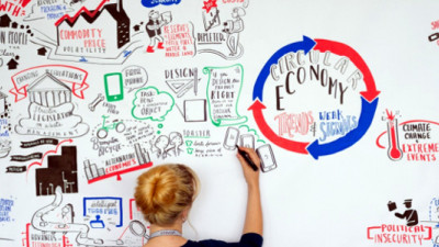 The Circular Economy Requires Size and Scale — How Will We Get There?