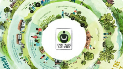 Fair Trade USA Kicks Off Fair Trade Month with Expanded Product Categories