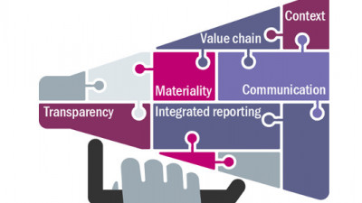 Sustainability Reporting in 2014: The State of the Art