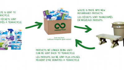 P&G, Terracycle Challenging Canadians to Keep Home Care Waste Out of Landfills
