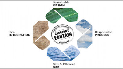 Clariant's EcoTain Label Marks Sustainable Product Life Cycles