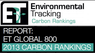 Report: Major Global Companies Failing To Report on GHG