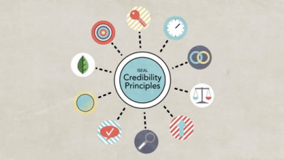 How to Assess Credibility in a Sea of Ecolabels