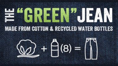 Dirtball's 'Green Jean' Needs Your Help to Tackle Plastic Bottle Waste