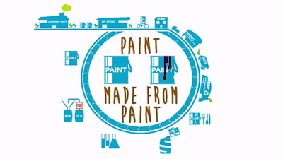 Project Recover Exploring Viability, Options for Eliminating Paint Waste