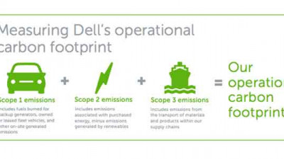Dell Pledges 80% Reduction in Product Portfolio Energy Intensity by 2020