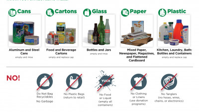 Earth Day at HEINEKEN USA: Responsible Recycling? Don't Forget About Glass.