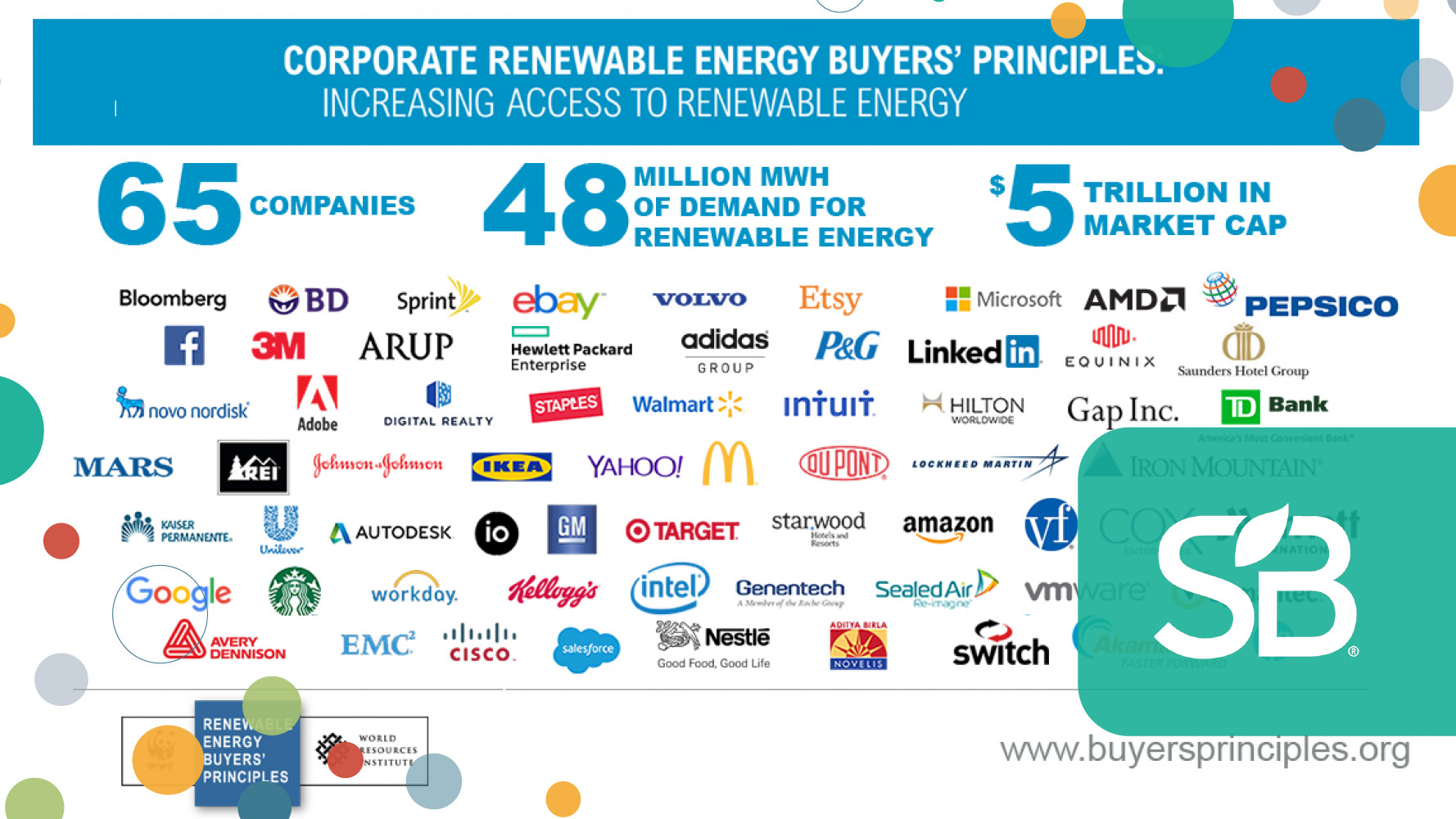 PepsiCo Signs On To Renewable Energy Buyers' Principles